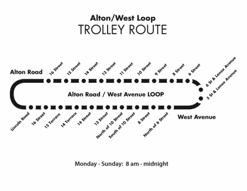 Alton/West Trolley Loop Route Map