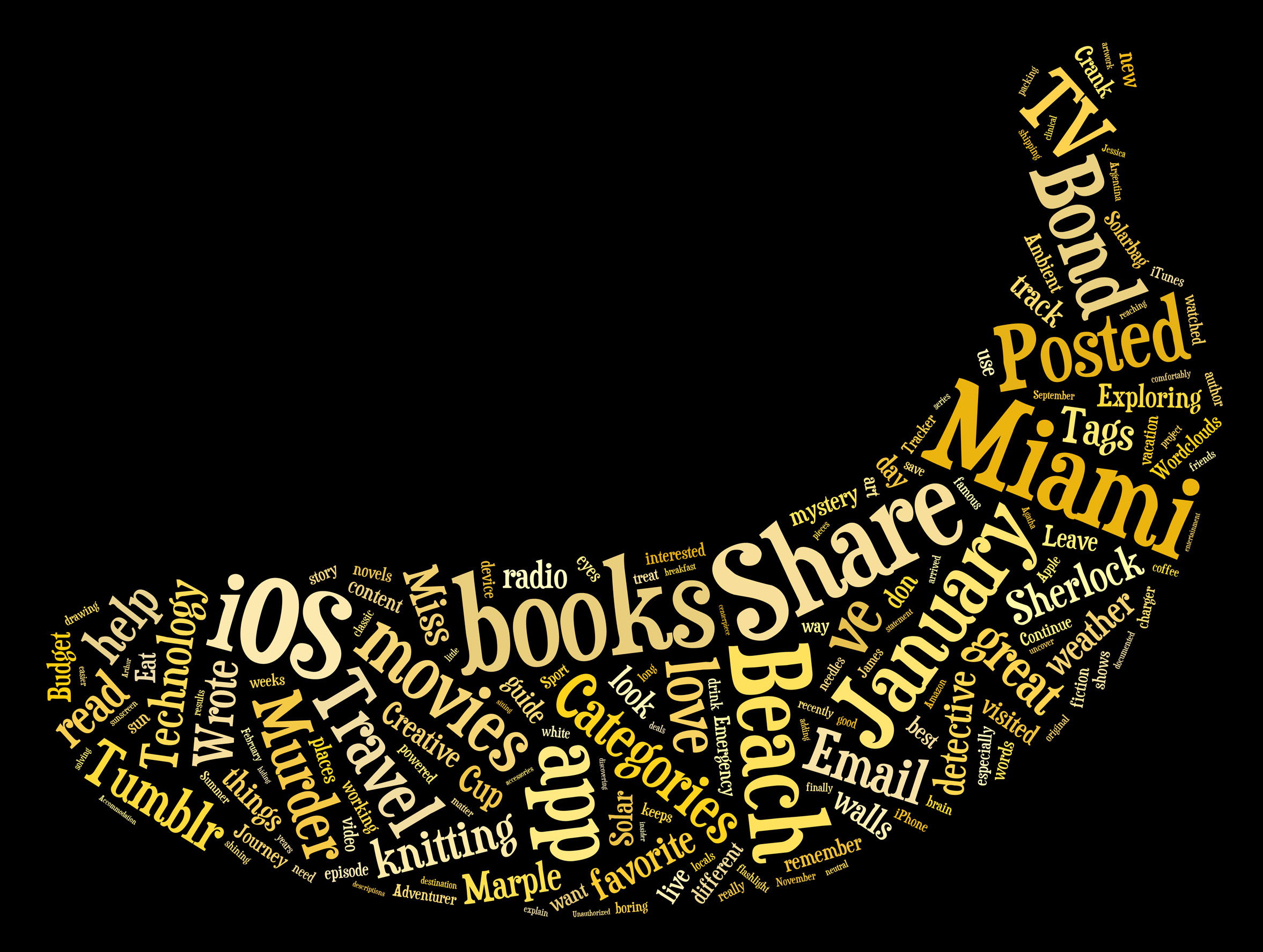 Banana-Word-Cloud-Jan-23