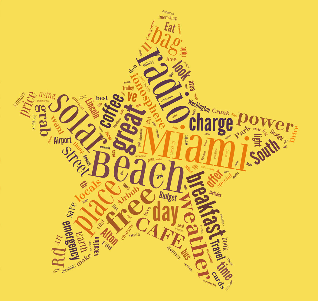 Star-Wordcloud
