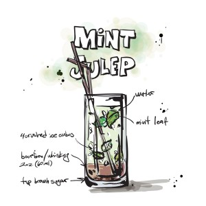 cocktail-mint-julep